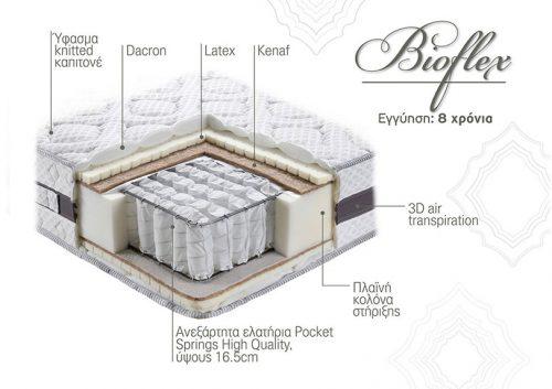 mattress bioflex 2