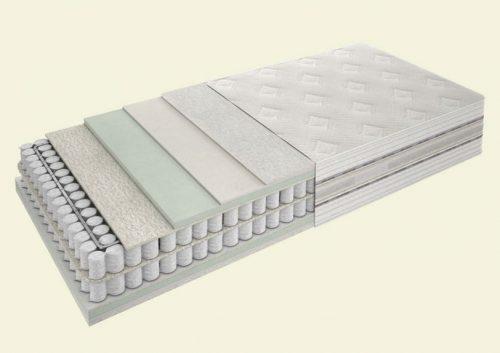 mattress celebrity