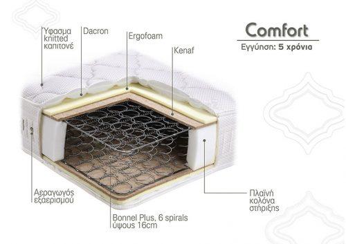 mattress comfort 2