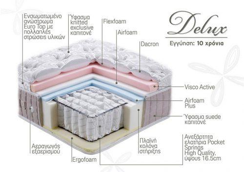 mattress delux 2