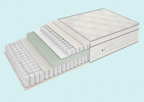 mattress deluxe