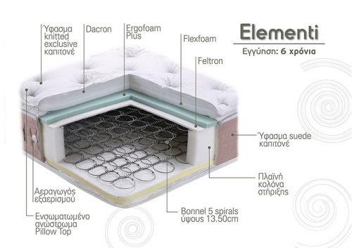 mattress elementi 2