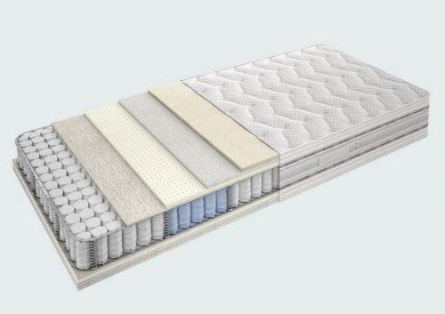 mattress excellence
