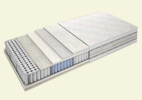 mattress fab