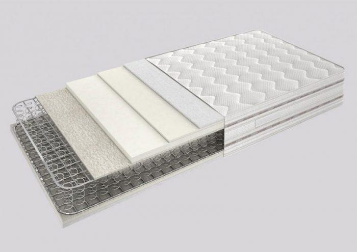 mattress felicity