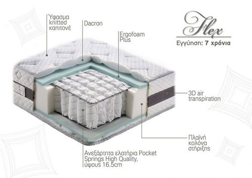mattress flex 2