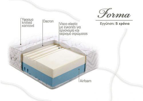 mattress forma 2