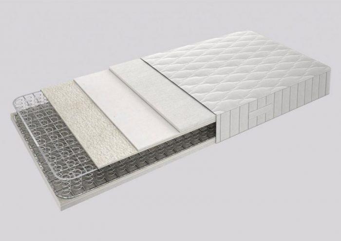 mattress galaxy