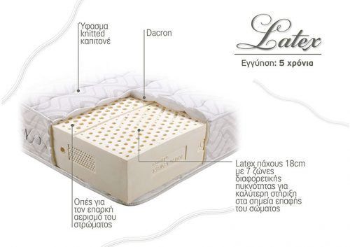 mattress latex 2