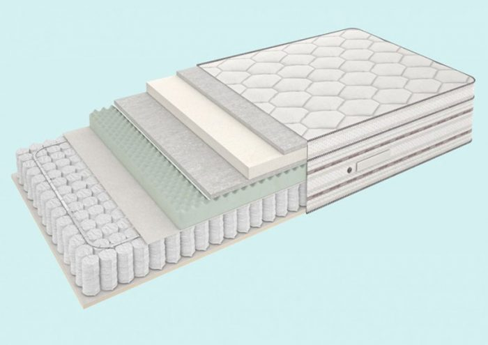 mattress nobby