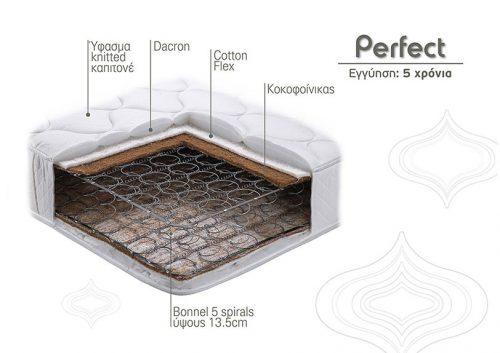 mattress perfect 2