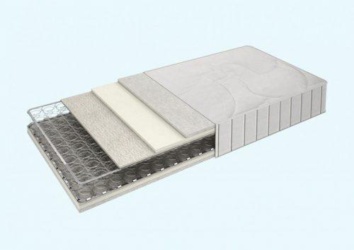 mattress petite