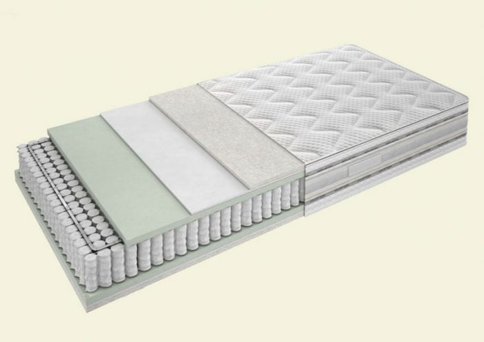 mattress privilege plus