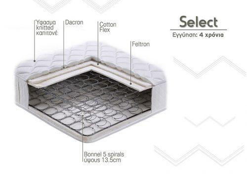 mattress select 2