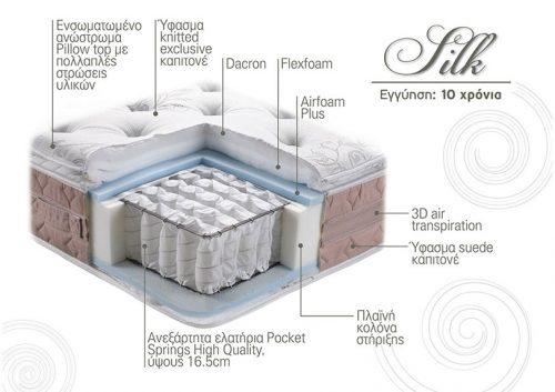 mattress silk 2