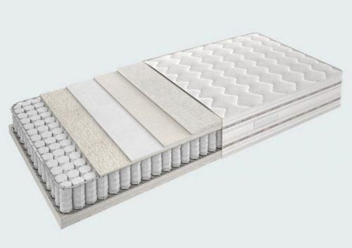 mattress star