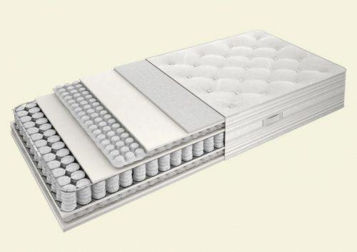 mattress superb