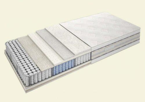 mattress superior