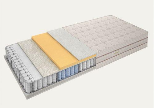 mattress temptation