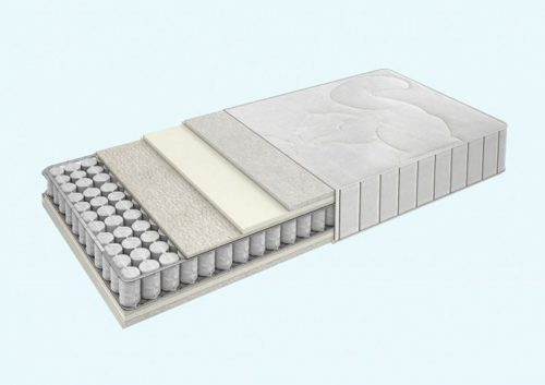 mattress tender