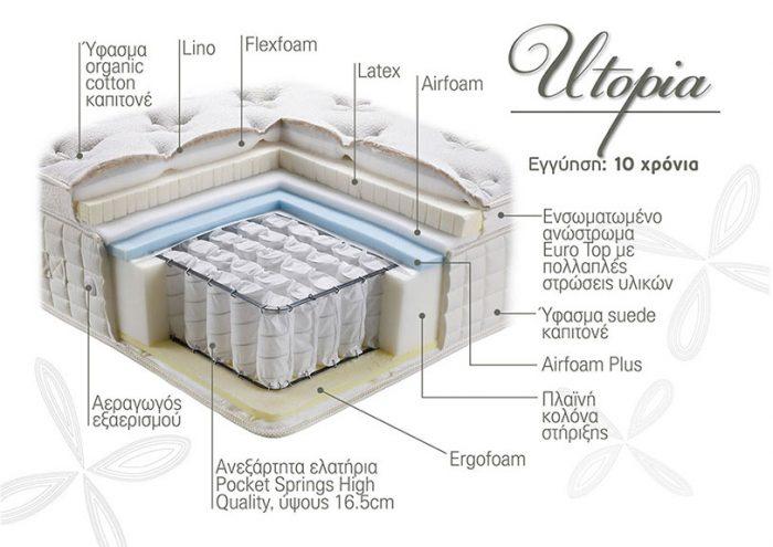 mattress utopia 2