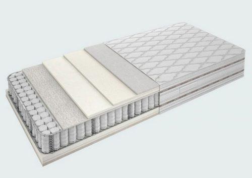 mattress vital