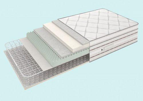 mattress vivid
